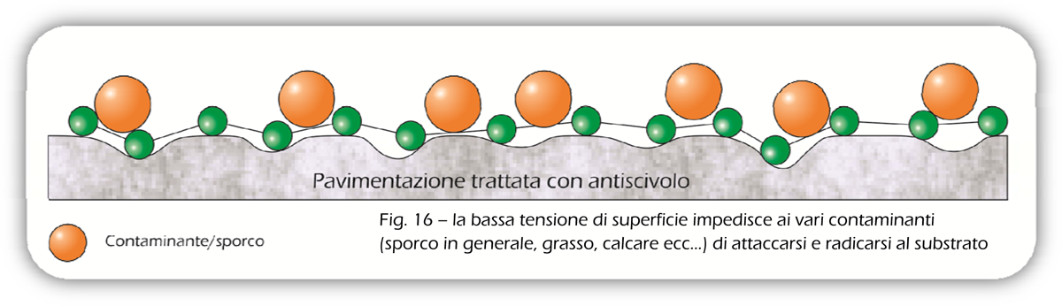 nanotrattamenti2